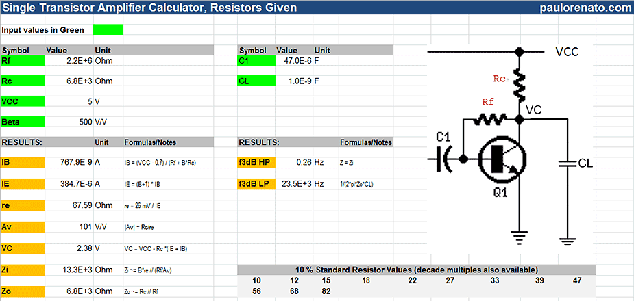 resistor given